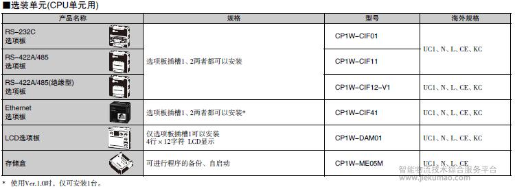 CP1 扩展单元