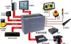 AGV控制系统搭建