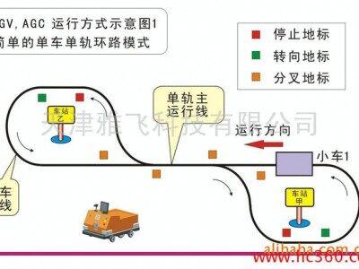供应专业生产AGV磁导航传感器 AGV传