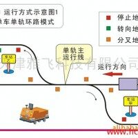 供应专业生产AGV磁导航传感器 AGV传感器