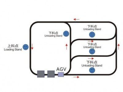 AGV小车 agv智能搬运小车  AGV小车