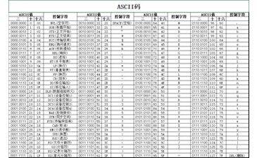 ASCII码表(完整版)