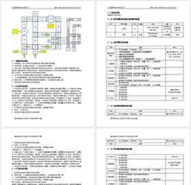 自动化立体库项目管理及控制系统 技术方案